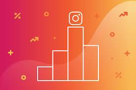 Instagram algorithm in 2020